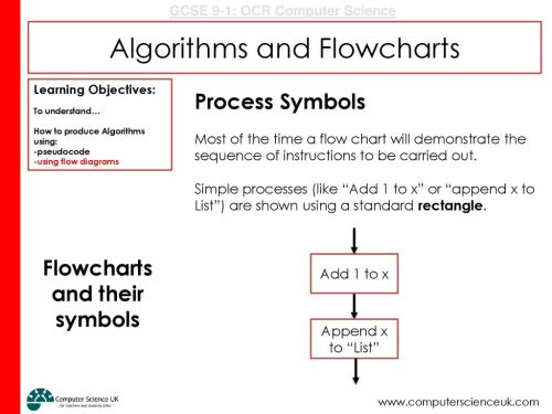small resolution of proces flow diagram computer science