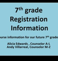 7th grade Registration Information - ppt download [ 768 x 1024 Pixel ]