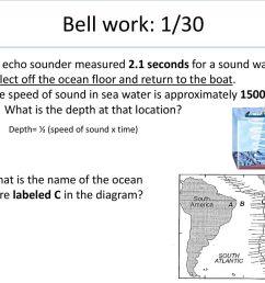5 bell  [ 1024 x 768 Pixel ]
