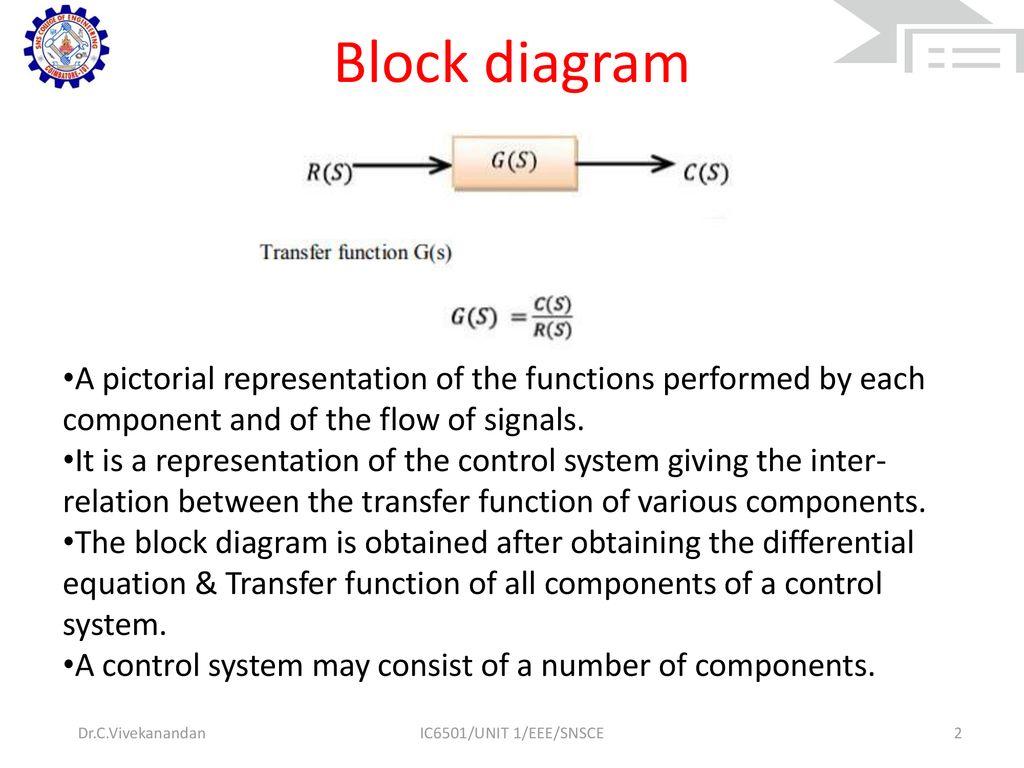 hight resolution of 2 block diagram