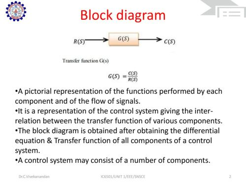 small resolution of 2 block diagram