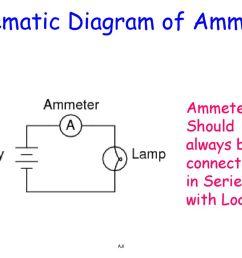 schematic diagram of ammeter [ 1024 x 768 Pixel ]