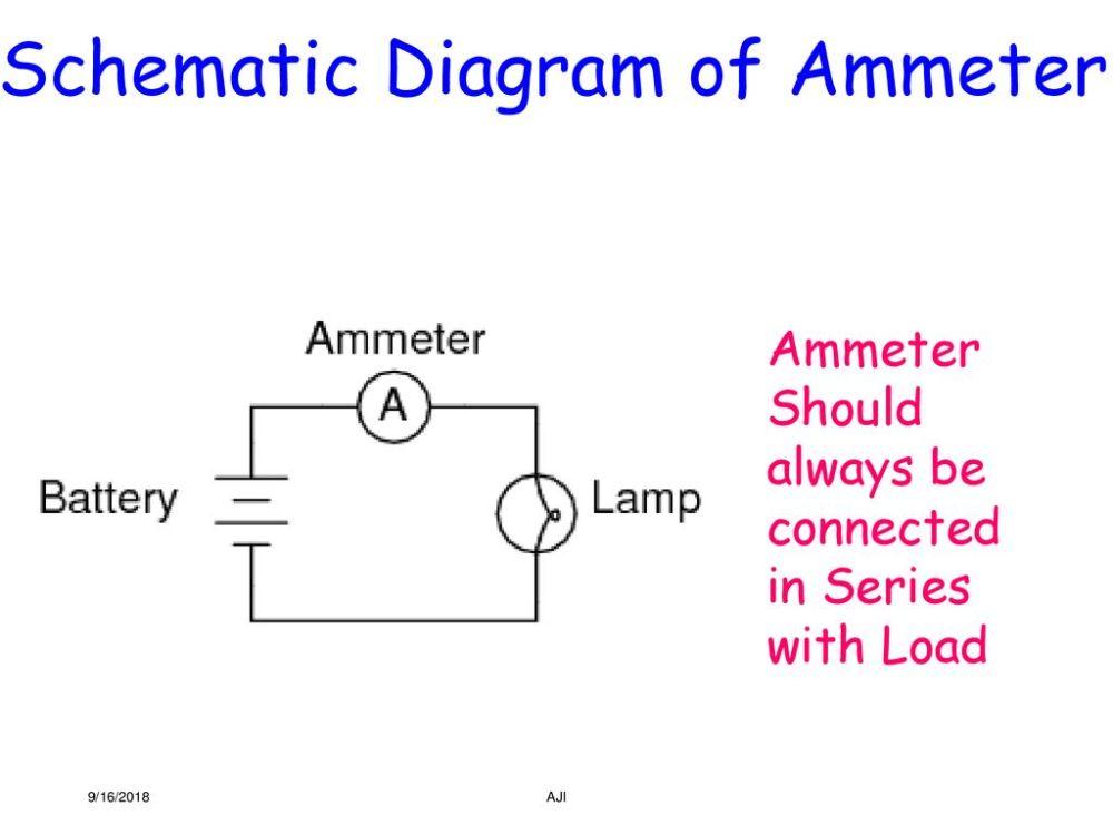 medium resolution of schematic diagram of ammeter