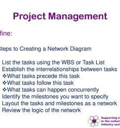46 project management  [ 1024 x 768 Pixel ]