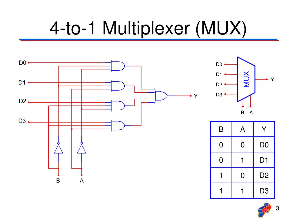 hight resolution of 4 to 1 multiplexer mux