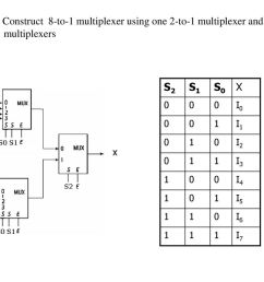 example construct 8 to 1 multiplexer using one 2 to 1 [ 1024 x 768 Pixel ]