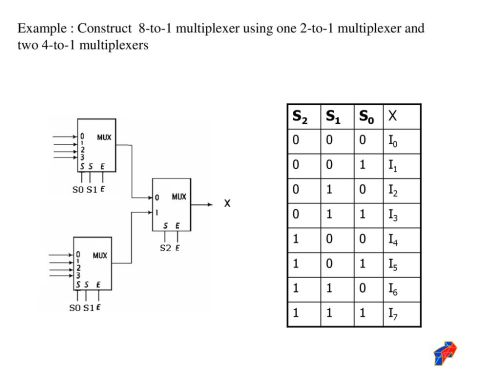 small resolution of example construct 8 to 1 multiplexer using one 2 to 1