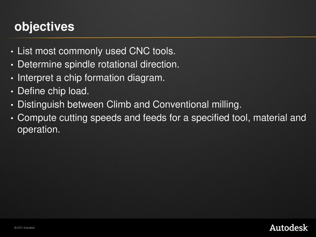 hight resolution of objectives list most commonly used cnc tools