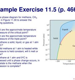 466 use the phase diagram for methane ch4 [ 1024 x 768 Pixel ]