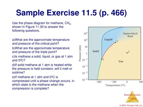 small resolution of 466 use the phase diagram for methane ch4
