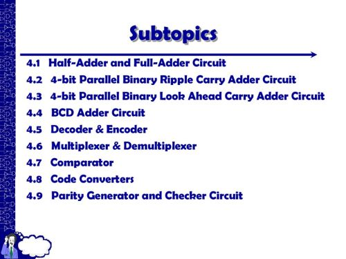 small resolution of subtopics 4 1 half adder and full adder circuit