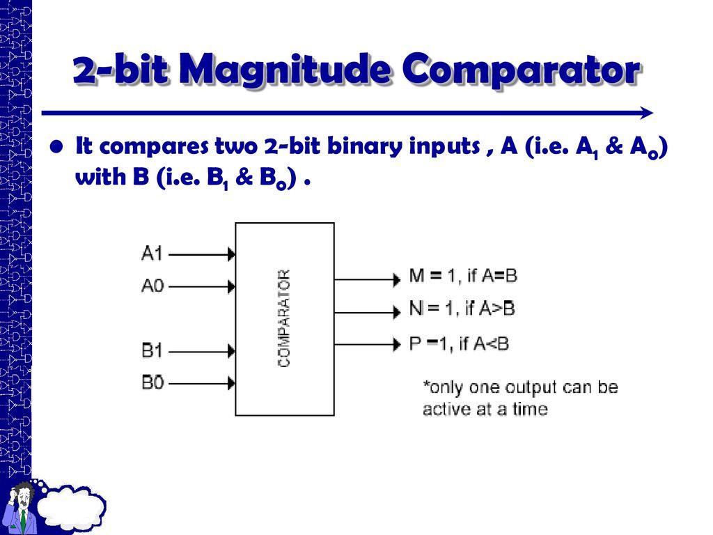 hight resolution of 53 2 bit magnitude comparator