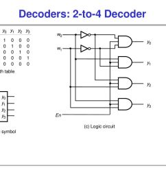 7 decoders  [ 1024 x 768 Pixel ]
