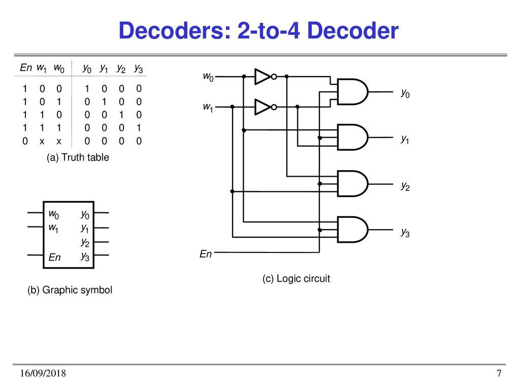 hight resolution of 7 decoders
