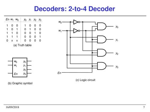 small resolution of 7 decoders