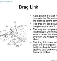 7 drag link  [ 1024 x 768 Pixel ]