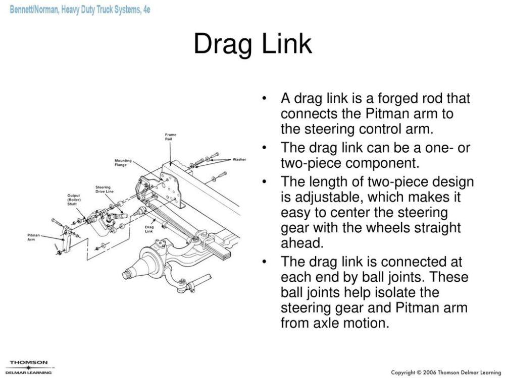 medium resolution of 7 drag link