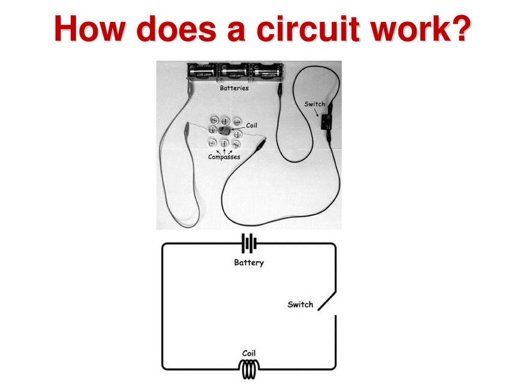how does solar energy work diagram nissan 350z wiring solarmax extreme library