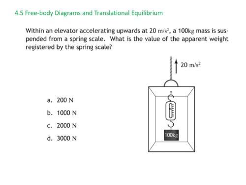 small resolution of 36 4 5 free body diagrams and translational equilibrium