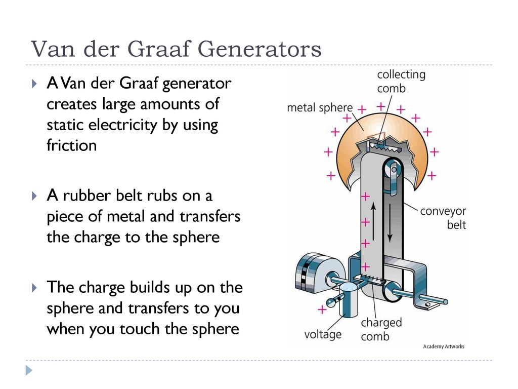 hight resolution of 16 van der graaf generators
