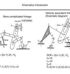 kinematics introduction [ 1024 x 768 Pixel ]