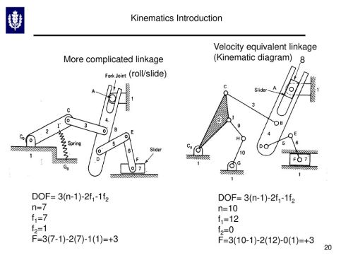 small resolution of kinematics introduction