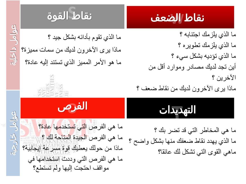 التخطيط التربوي مراحل التخطيط الاستراتيجي أمل راشد الحمدان