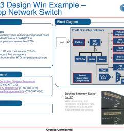 psoc 3 block diagram wiring librarypsoc 3 block diagram 16 [ 1024 x 768 Pixel ]
