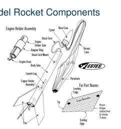 model rocket components [ 1024 x 768 Pixel ]