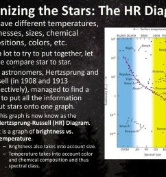 organizing the stars the hr diagram [ 1024 x 768 Pixel ]