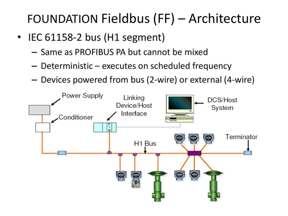 medium resolution of introduction to process technology ppt download eliminating parallel i o wiring to connect profibus to a cip network