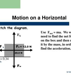 motion on a horizontal sketch the diagram  [ 1024 x 768 Pixel ]