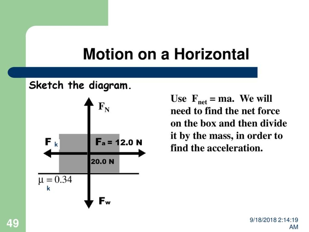 medium resolution of motion on a horizontal sketch the diagram