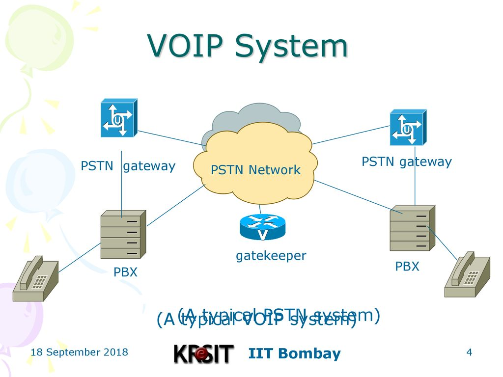 hight resolution of 4 voip
