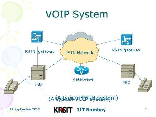 small resolution of 4 voip