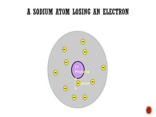 small resolution of a sodium atom losing an electron