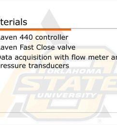 materials raven 440 controller raven fast close valve [ 1024 x 768 Pixel ]