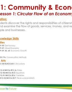 Unit community  economy lesson circular flow of an also ja biztown teacher training ppt download rh slideplayer