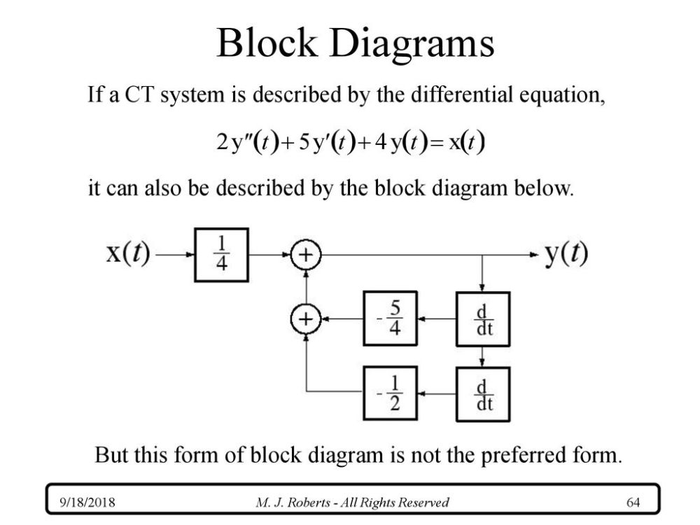 medium resolution of 64 m j roberts all rights reserved block diagrams