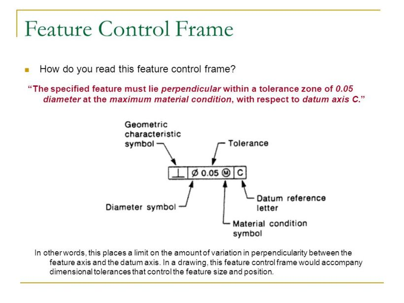feature control frame gd&t | Amtframe.org