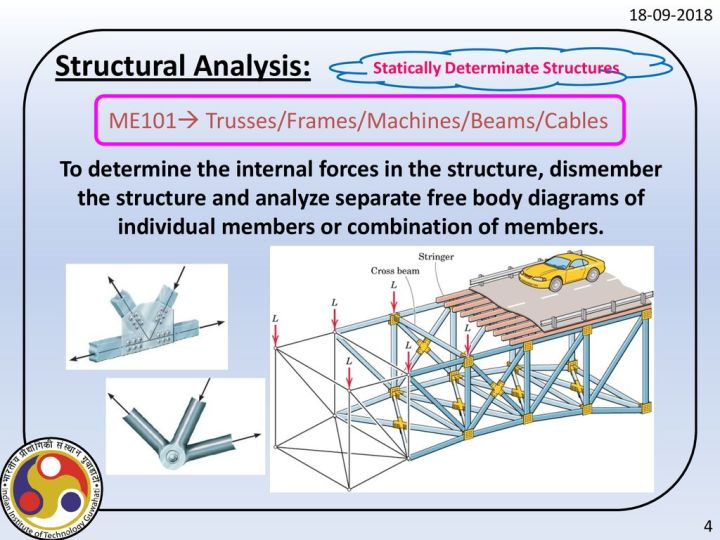 Analysis Of Forces In Statically Determinate Beams Trusses And ...