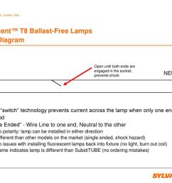 ledlescent t8 ballast free lamps wiring diagram [ 1024 x 768 Pixel ]