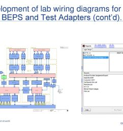 development of lab wiring diagrams for the 777x beps and test adapters cont d [ 1024 x 768 Pixel ]