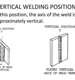 vertical welding positions [ 1024 x 768 Pixel ]