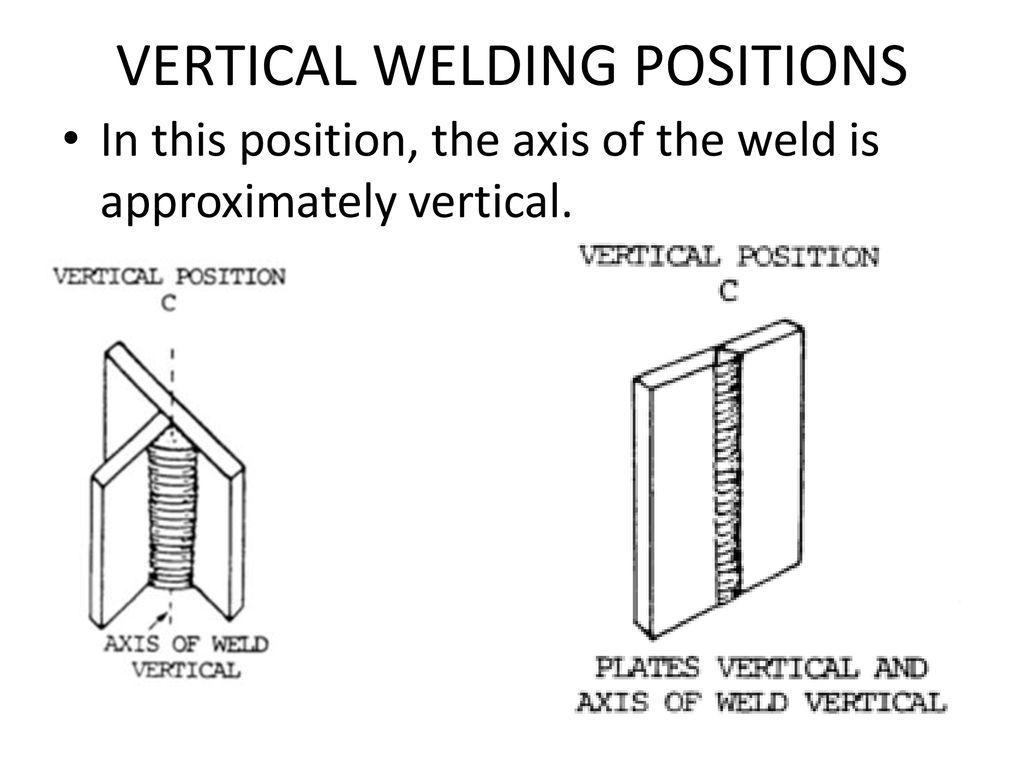 hight resolution of vertical welding positions
