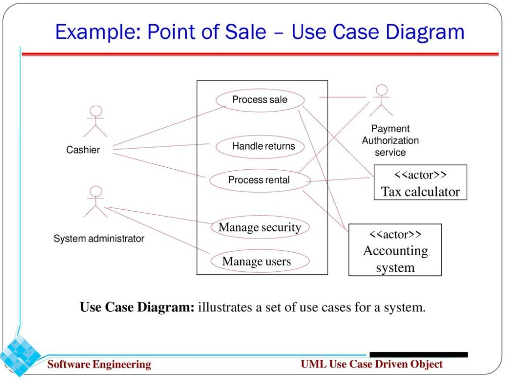medium resolution of example point of sale use case diagram