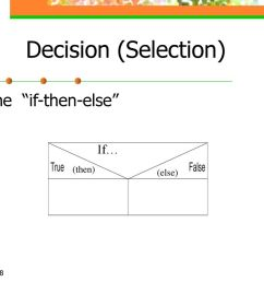 decision selection the if then else if then  [ 1024 x 768 Pixel ]