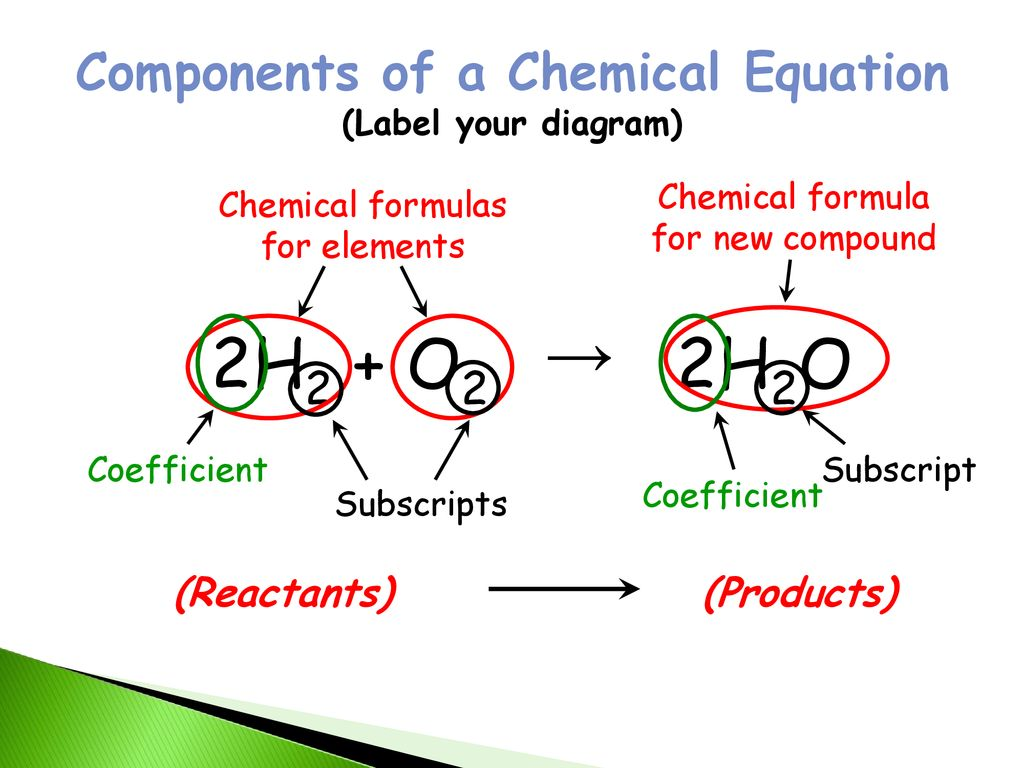hight resolution of components of a chemical equation label your diagram