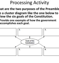 processing activity what are the two purposes of the preamble [ 1024 x 768 Pixel ]