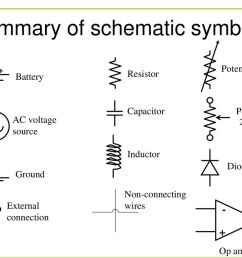 summary of schematic symbols [ 1024 x 768 Pixel ]